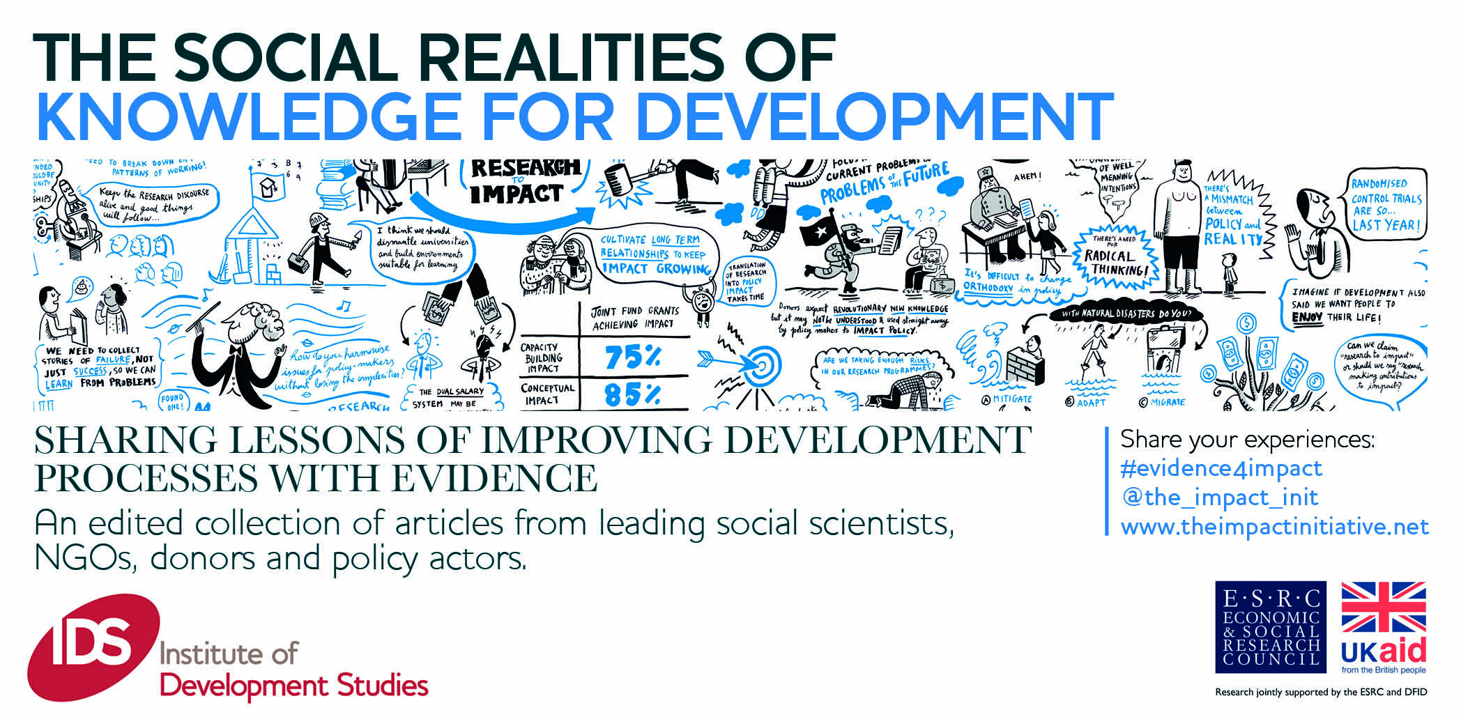 social-realities-of-knowledge-for-development_graphic