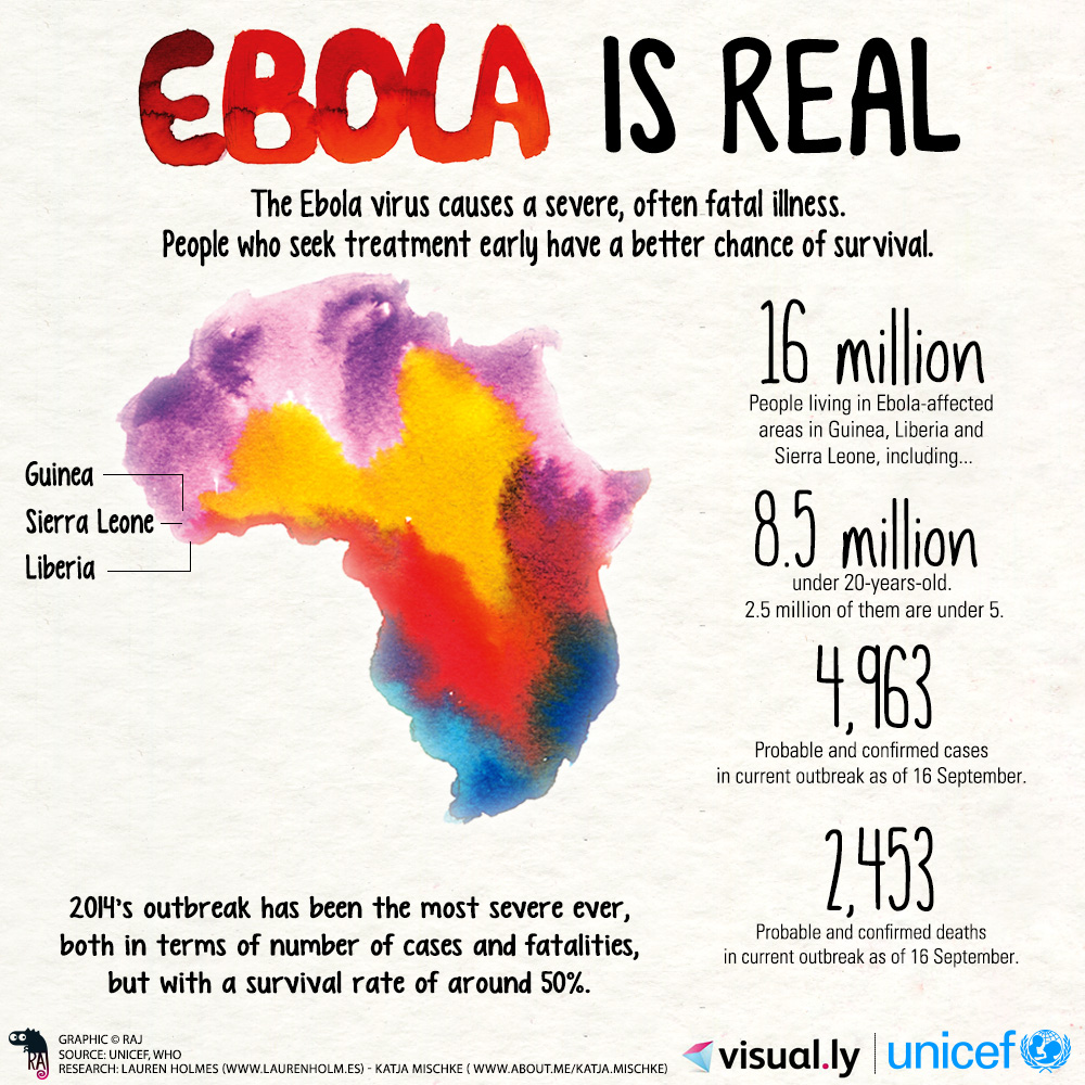 UNICEF - Ebola is Real