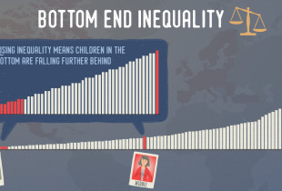 Mapping inequality for child well-being in rich countries