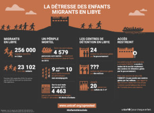 uprooted_infographic_fr