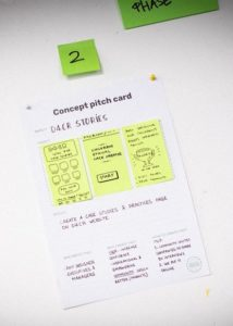 Sheets of paper featuring hand-drawn sketches and notations tacked to a wall.
